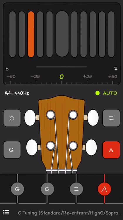 Tunefor Ukulele Tuner Chords By Rui Qin