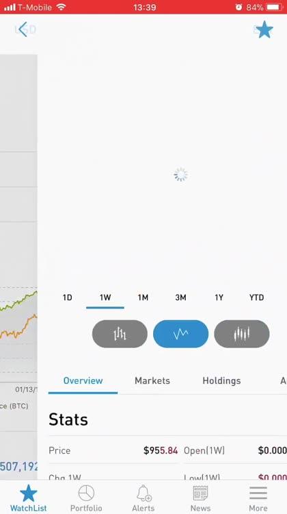 Import Coinbase Bitcoin Price Bittrex Bitfinex