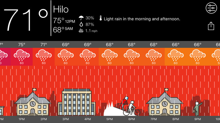 A Weather Way is a unique and personalized way to view weather.