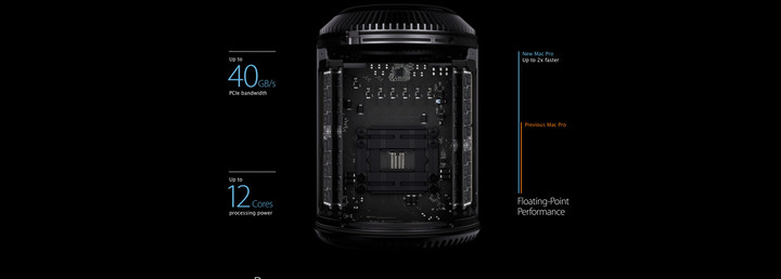 The Mac Pro was first announced at WWDC 2013 and hit the market late that year.