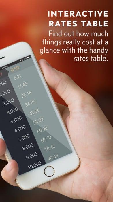 Elk Travel Currency Converter App 2