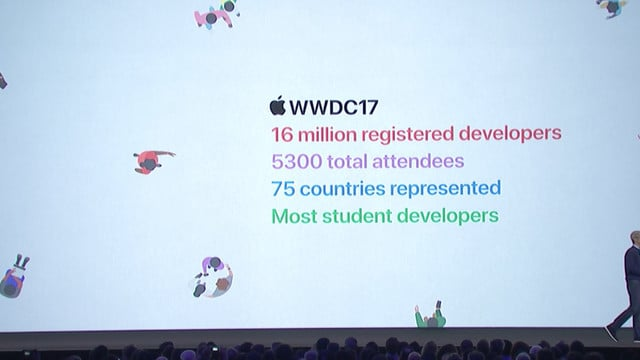 WWDC 2017: New and Old Developers Get Highlighted