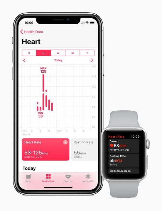 The Heart Rate app in watchOS 4, along with Apple's Health app, are providing even more detailed information about your body's heart rate and rhythm