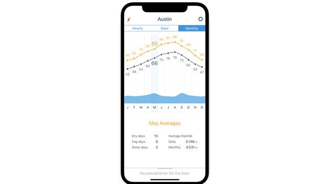 Popular App Weather Line Acquired, Shutting Down in April 2022